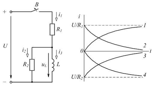 Переходные Процессы В Линейных Электрических Цепях Реферат