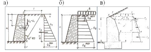 При расчете подпорных стен эпюры активного давления имеют формы